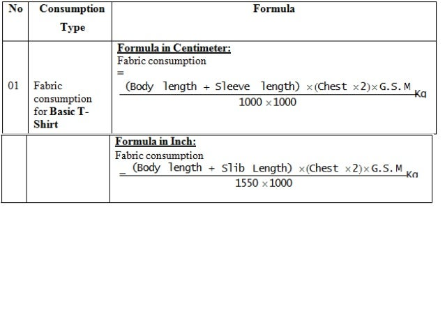 Sewing Thread Size Conversion Chart: Textile Calculations and Equationsrh:slideshare.net,Chart