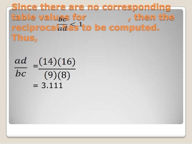 tetrachoric correlation relationship