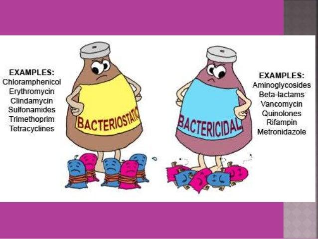 Chloromycetin Vs Chloramphenicol
