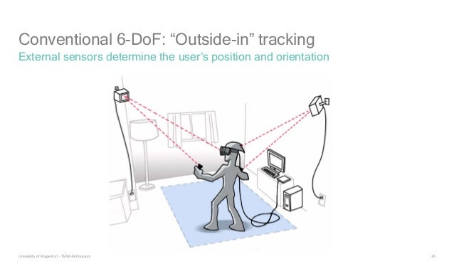 """26 Conventional 6-DoF: """"Outside-in"""" tracking External sensors determine the user's position and orientation University of ..."""