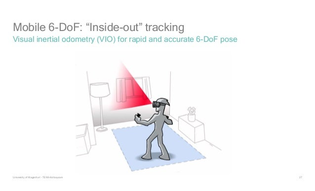 """27 Mobile 6-DoF: """"Inside-out"""" tracking Visual inertial odometry (VIO) for rapid and accurate 6-DoF pose University of Klag..."""