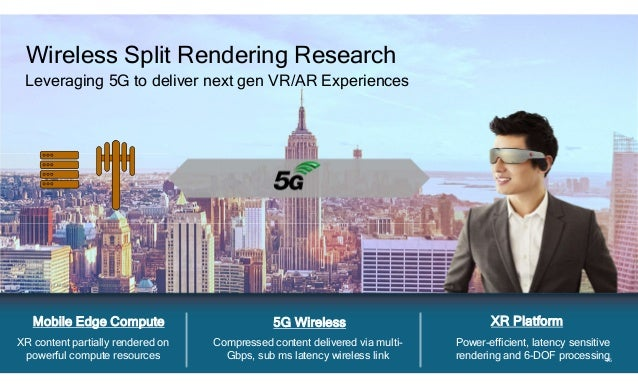 4646 Wireless Split Rendering Research Leveraging 5G to deliver next gen VR/AR Experiences XR content partially rendered o...