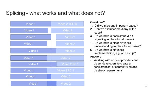 57 Splicing – what works and what does not? Video 2, (PC1)Video 1 Questions? 1. Did we miss any important cases? 2. Can we...