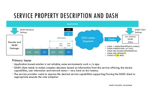 SERVICE PROPERTY DESCRIPTION AND DASH CLIENT Primary issues  Application based solution is not reliable, some environment...