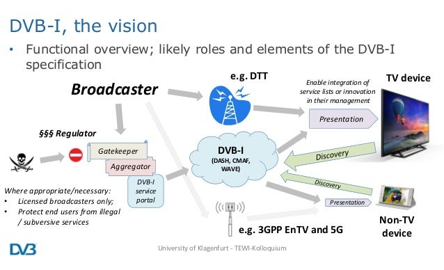 DVB-I, the vision • Functional overview; likely roles and elements of the DVB-I specification University of Klagenfurt - T...