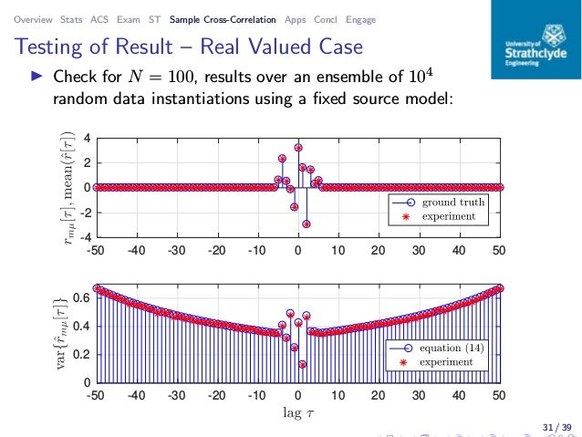 Overview Stats ACS Exam ST Sample Cross-Correlation Apps Concl Engage Testing of Result – Real Valued Case ◮ Check for N =...