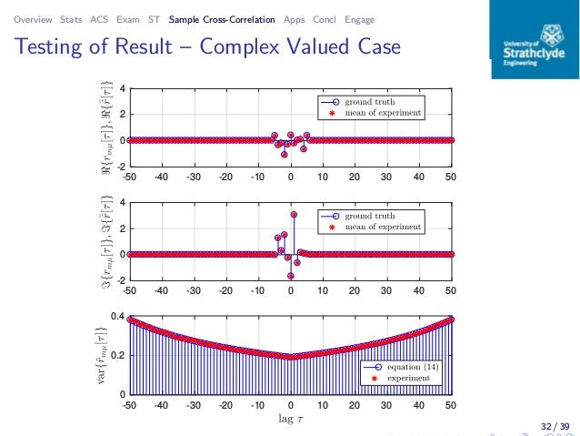 Overview Stats ACS Exam ST Sample Cross-Correlation Apps Concl Engage Testing of Result – Complex Valued Case -50 -40 -30 ...