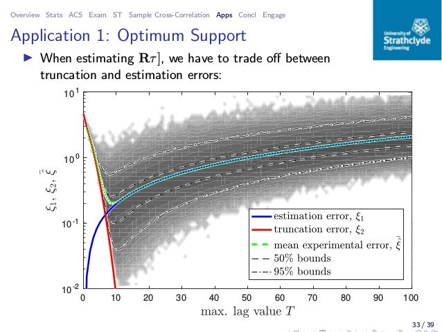 Overview Stats ACS Exam ST Sample Cross-Correlation Apps Concl Engage Application 1: Optimum Support ◮ When estimating Rτ]...
