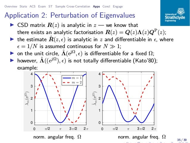 Overview Stats ACS Exam ST Sample Cross-Correlation Apps Concl Engage Application 2: Perturbation of Eigenvalues ◮ CSD mat...