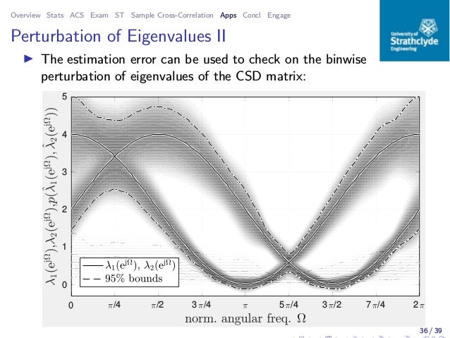 Overview Stats ACS Exam ST Sample Cross-Correlation Apps Concl Engage Perturbation of Eigenvalues II ◮ The estimation erro...