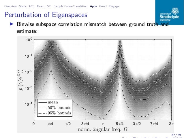 Overview Stats ACS Exam ST Sample Cross-Correlation Apps Concl Engage Perturbation of Eigenspaces ◮ Binwise subspace corre...