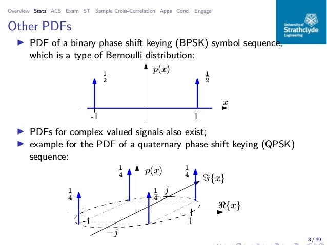 Overview Stats ACS Exam ST Sample Cross-Correlation Apps Concl Engage Other PDFs ◮ PDF of a binary phase shift keying (BPS...