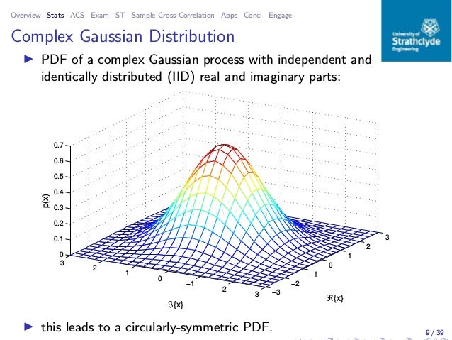 Overview Stats ACS Exam ST Sample Cross-Correlation Apps Concl Engage Complex Gaussian Distribution ◮ PDF of a complex Gau...