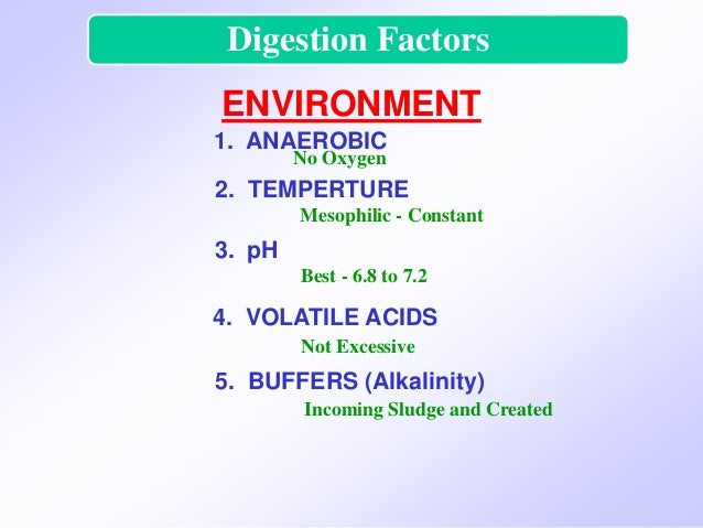 anaerobic digestion of industrial sludge to Waste-derived biogas: global markets for anaerobic digestion equipment - renewable, sustainable energy generation will be the.