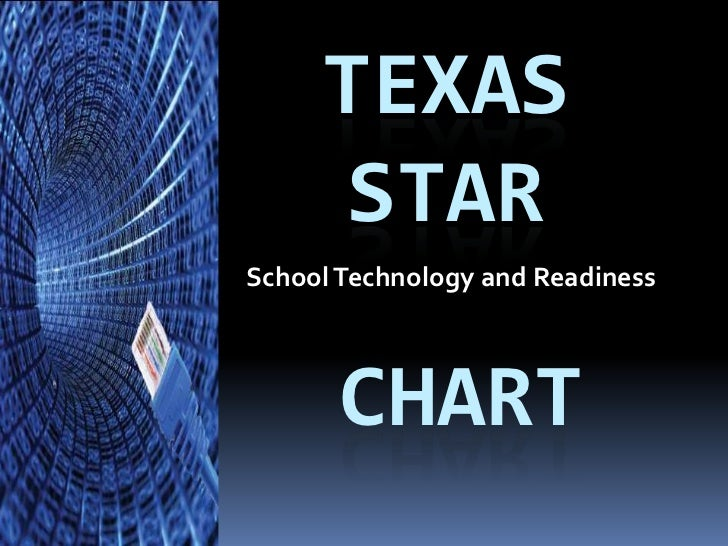 TEXAS STaRChart<br />School Technology and Readiness<br />