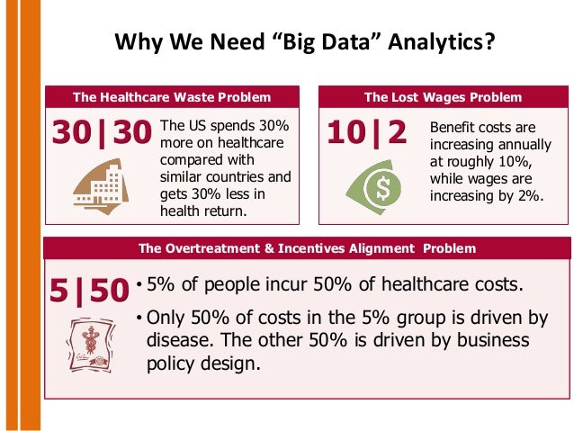 Big Data and Reducing Healthcare Waste bf33c899e7