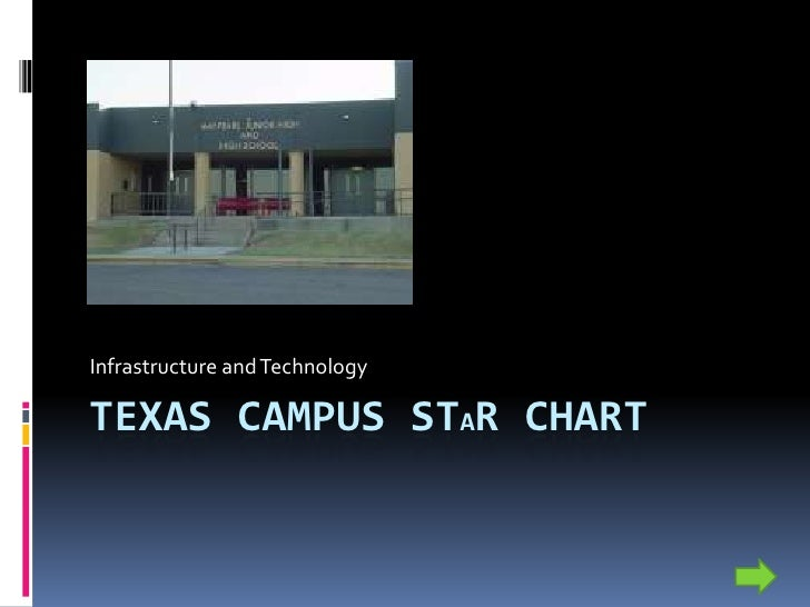 Texas Campus Star Chart