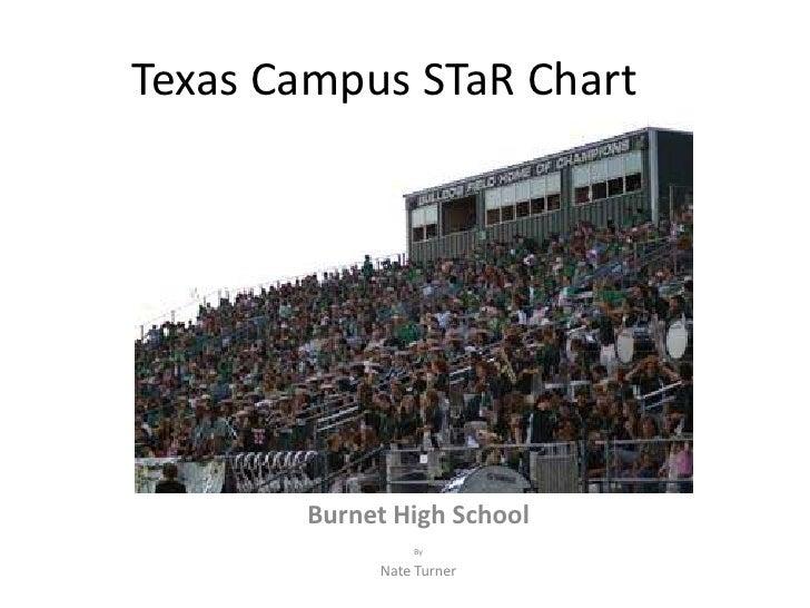 Texas Campus STaR Chart            Burnet High School                 By              Nate Turner
