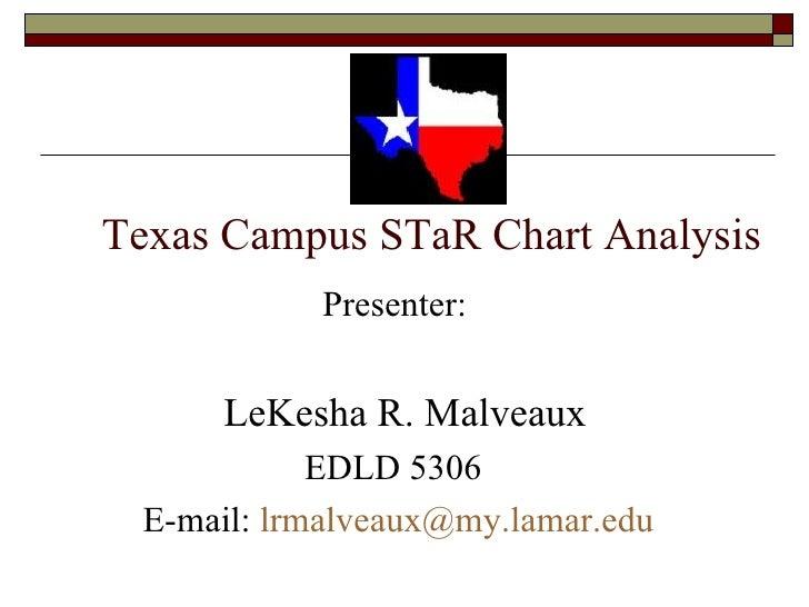 Texas Campus STaR Chart Analysis <ul><li>  Presenter:  </li></ul><ul><li>LeKesha R. Malveaux </li></ul><ul><li>EDLD 5306 <...