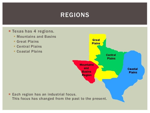 Texas Regions, Industries (past & present) and Subsistence Economy