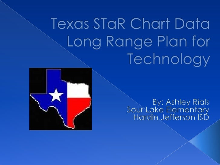 Texas STaR Chart DataLong Range Plan for Technology<br />By: Ashley Rials<br />Sour Lake Elementary<br />Hardin Jefferson ...