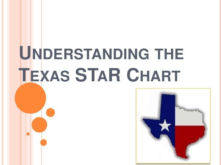 Understanding the Texas STaR Chart<br />