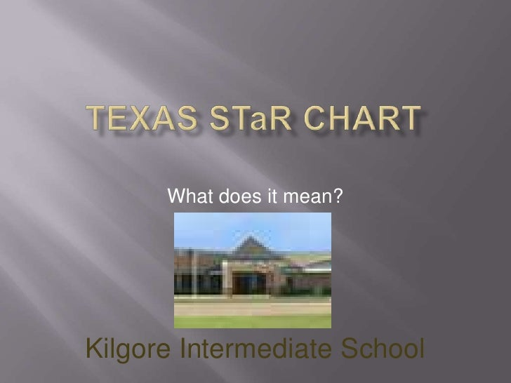 TEXAS STaR CHART<br />What does it mean?<br />Kilgore Intermediate School<br />