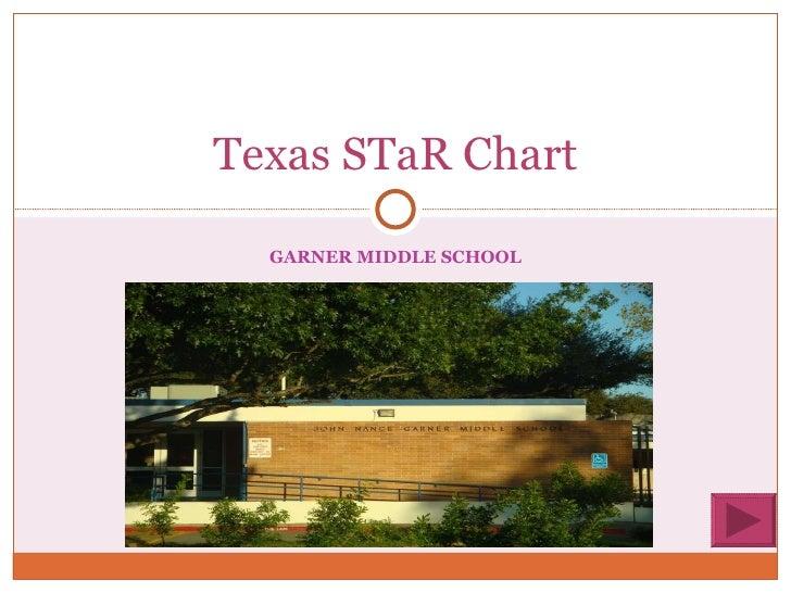GARNER MIDDLE SCHOOL Texas STaR Chart