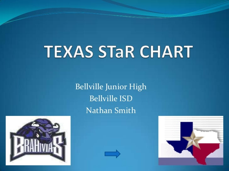 TEXAS STaR CHART<br />Bellville Junior High<br />Bellville ISD<br />Nathan Smith<br />