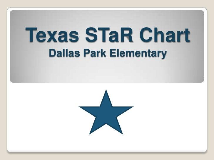 Texas STaR ChartDallas Park Elementary<br />