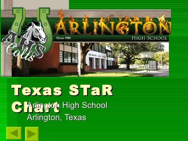 Texas STaR Chart Arlington High School Arlington, Texas