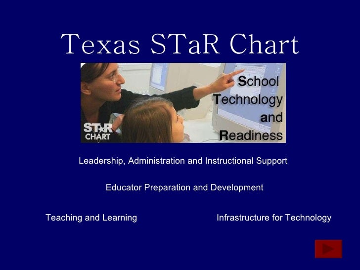 Texas STaR Chart Teaching and Learning Educator Preparation and Development Leadership, Administration and Instructional S...