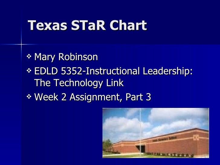 Texas STaR Chart <ul><li>Mary Robinson </li></ul><ul><li>EDLD 5352-Instructional Leadership: The Technology Link </li></ul...