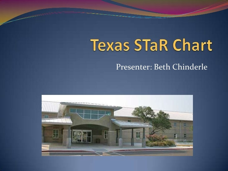 Texas STaR Chart<br />Presenter: Beth Chinderle<br />
