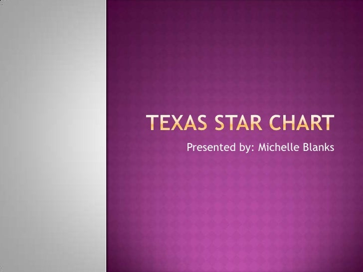 Texas Star chart<br />Presented by: Michelle Blanks<br />