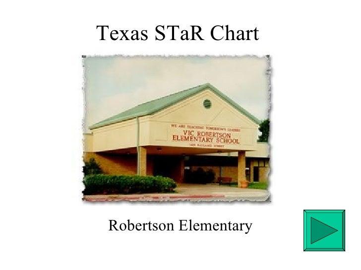 Texas STaR Chart Robertson Elementary