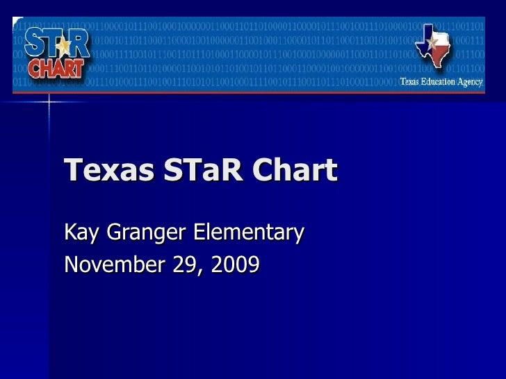 Texas STaR Chart Kay Granger Elementary November 29, 2009