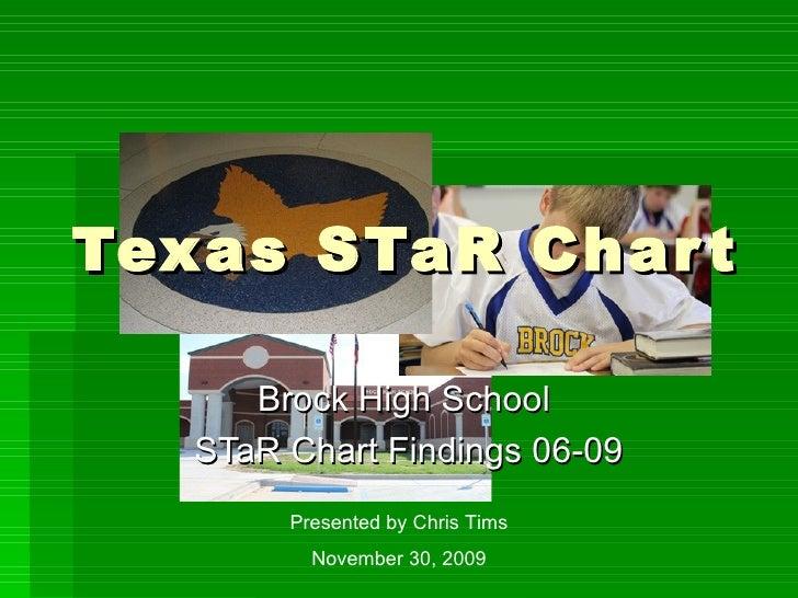 Texas STaR Chart Brock High School  STaR Chart Findings 06-09 Presented by Chris Tims November 30, 2009