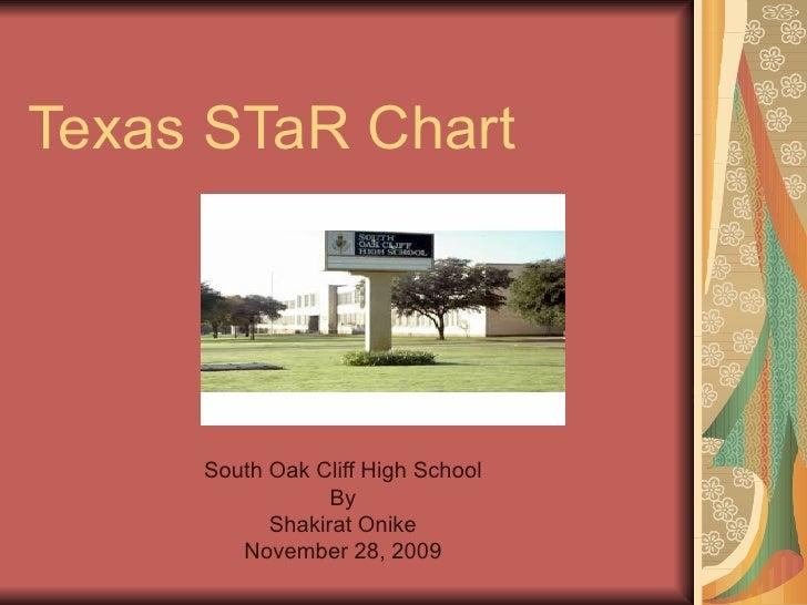 Texas STaR Chart South Oak Cliff High School By Shakirat Onike November 28, 2009