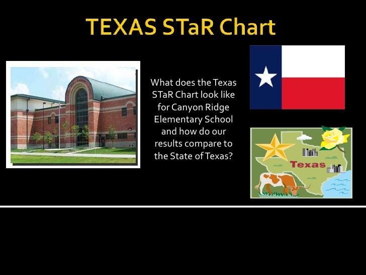 TEXAS STaR Chart<br />What does the Texas STaR Chart look like for Canyon Ridge Elementary School and how do our results c...