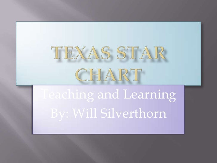 Texas STAR Chart<br />Teaching and Learning<br />By: Will Silverthorn<br />