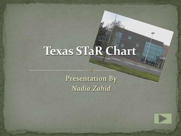 Presentation By <br />Nadia Zahid<br />Texas STaR Chart  <br />