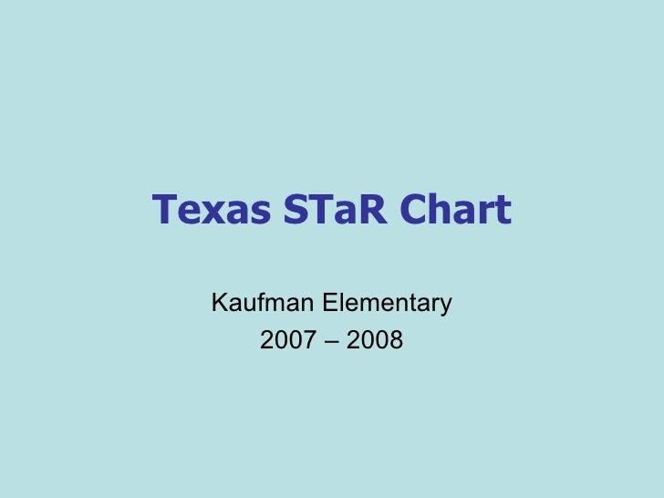 Texas STaR Chart Kaufman Elementary 2007 – 2008