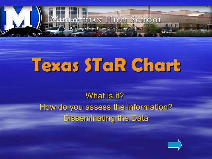 Texas STaR Chart What is it?  How do you assess the information? Disseminating the   Data