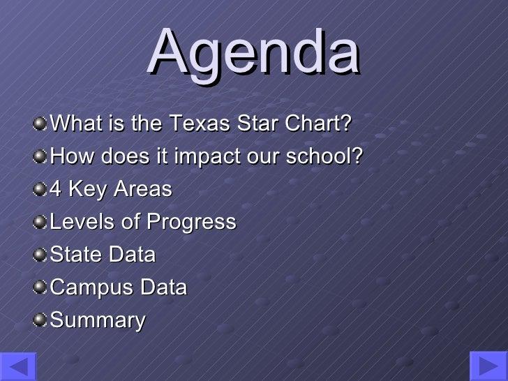 Texas S Ta R Chart Slide 2