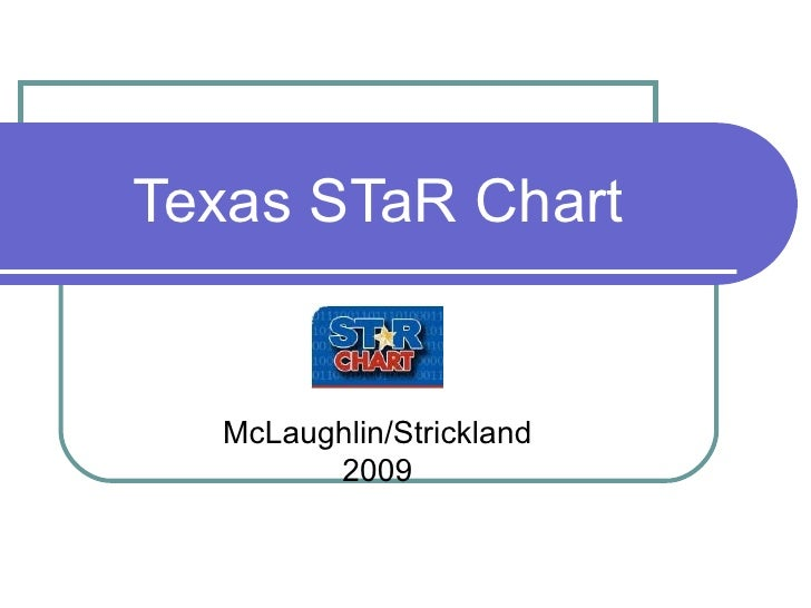 Texas STaR Chart McLaughlin/Strickland  2009