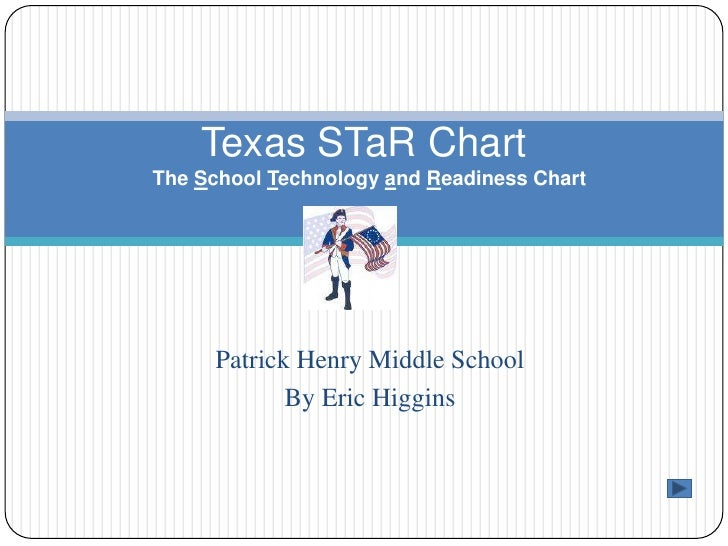Texas STaR ChartThe School Technology and Readiness Chart<br />Patrick Henry Middle School<br />By Eric Higgins<br />