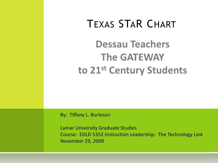 Texas STaR Chart <br />Dessau Teachers<br />The GATEWAY <br />to 21st Century Students<br />By:  Tiffany L. Burleson<br />...