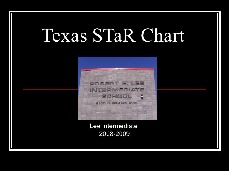 Texas STaR Chart  Lee Intermediate  2008-2009