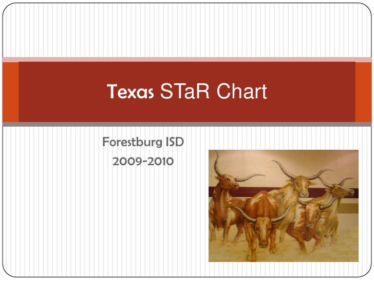 Forestburg ISD<br />2009-2010<br />Texas STaR Chart<br />